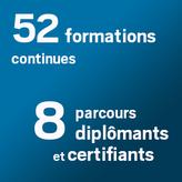 Visuel chiffres clés CEFAC